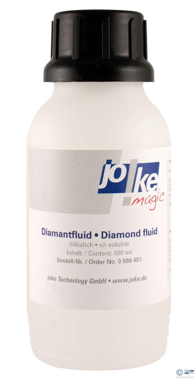 0590451-diamantfluid_joke_magic_oelloeslich